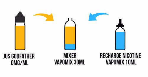e-liquide Sourpop